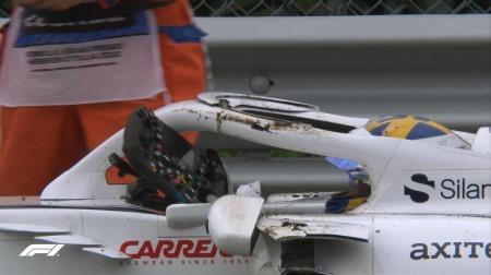 F1と安全性2018