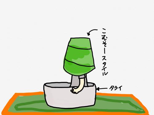 縺キ繧後>・偵%縺・>縺・convert_20180907221422