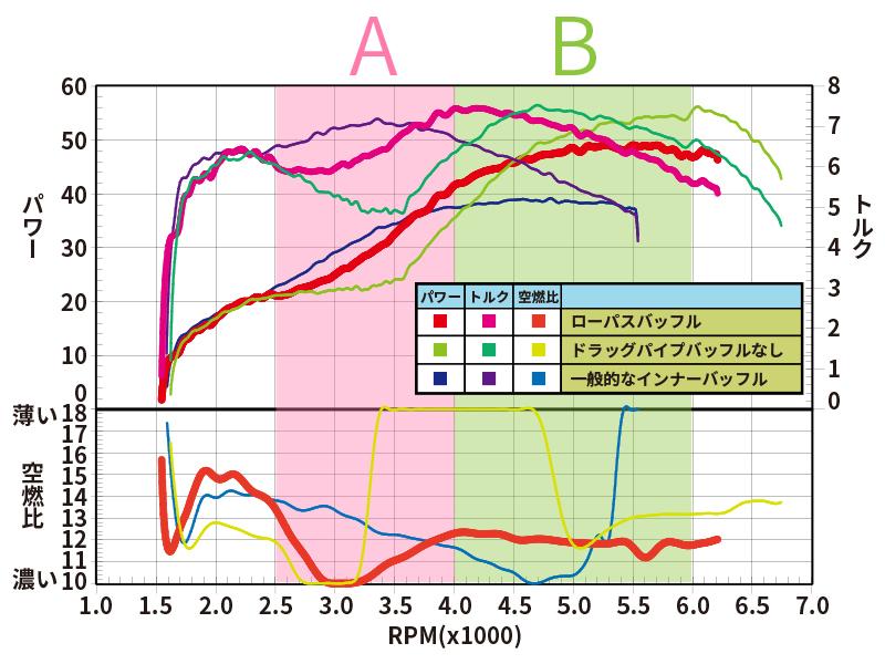 benchDataV2.jpg