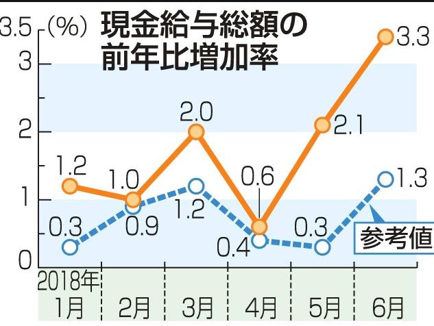20180914統計操作