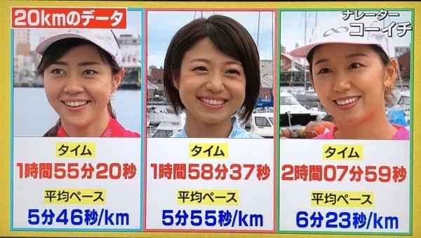 2018-09-27 20kmデータ