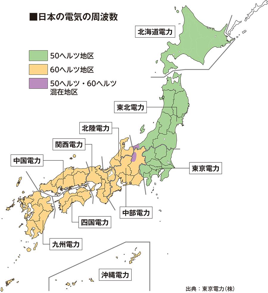 富山県は西日本か東日本