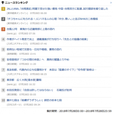 2018_0728_土_gooランキング