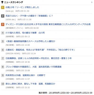 2018_0812_日_gooランキング