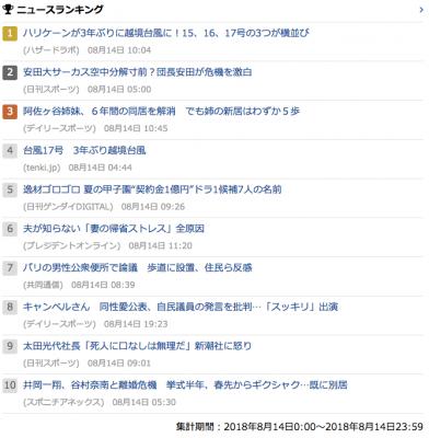 2018_0814_火_gooランキング