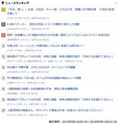 2018_0816_木_gooランキング
