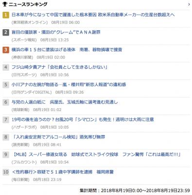 2018_0819_日_gooランキング