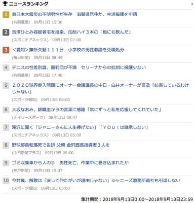 2018_0913_木_gooランキング