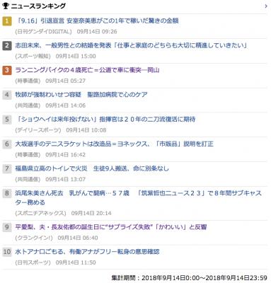 2018_0914_金_gooランキング