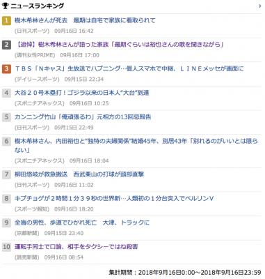 2018_0916_日_gooランキング