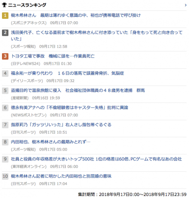 2018_0917_月_gooランキング