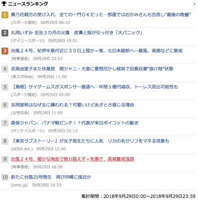 2018_0929_土_gooランキング
