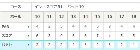 ましこ 10 7