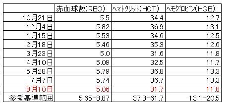 20180810_kensa.jpg