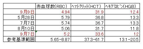 20180907_kensa1.jpg