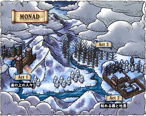 MONAD②
