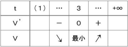 2018同志社03