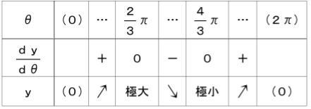 2018関大09