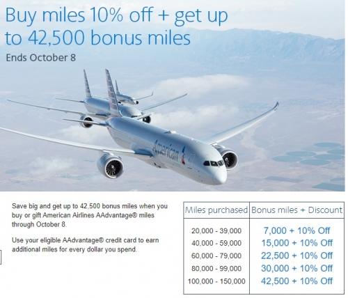 アメリカン航空のAAdvantage マイル購入で43%ボーナスマイル&10%OFF