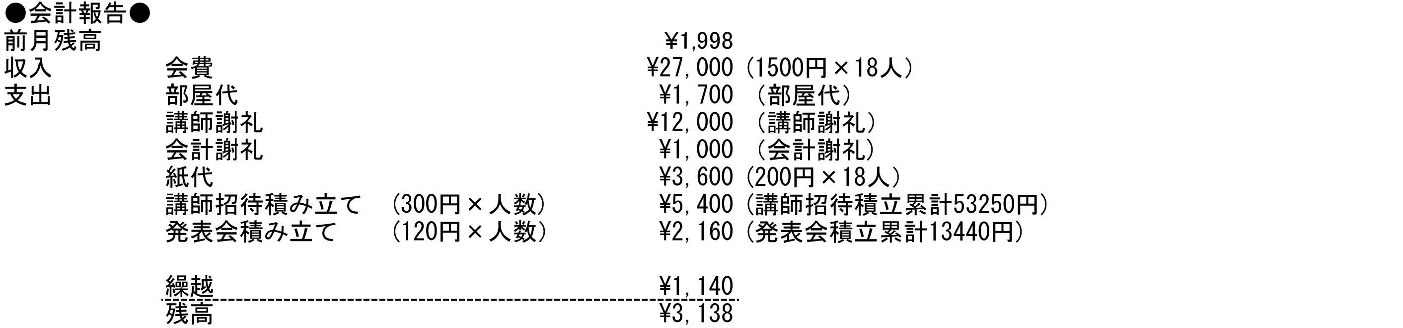 折り紙建築士養成講座8月分会計報告