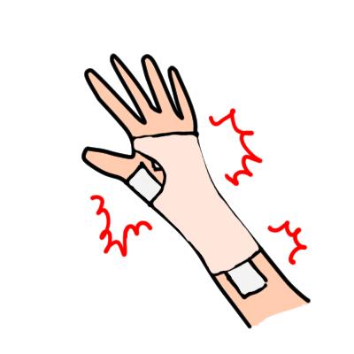 腱鞘炎クエスト3