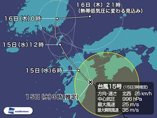 台風15号予想進路(8月15日3時)
