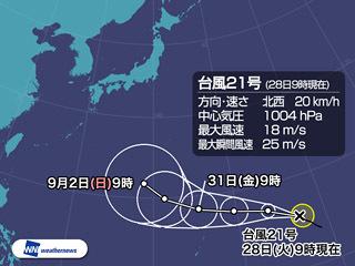JTWC台風21号進路予想