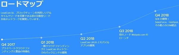 leadcoin ロードマップ