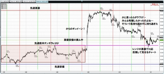 0827to0831GBPJPY5M