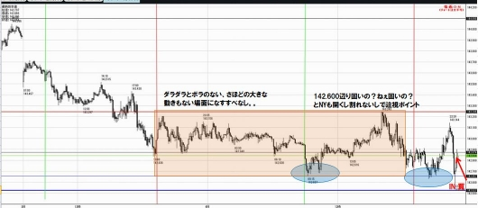 0903to0904GBPJPY5M