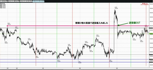 0903to0906GBPJPY5M