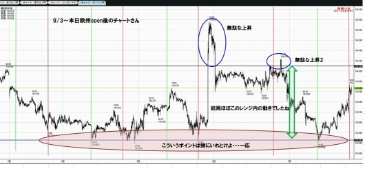0903to0907GBPJPY5M