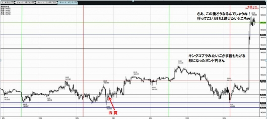 0904to0905GBPJPY5M