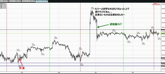 0904to0906GBPJPY5M