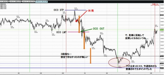 0906to0907GBPJPY5M
