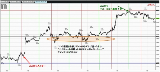 0910to0914GBPJPY5Mview