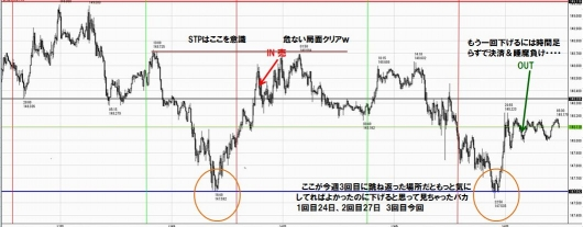 0927to28GBPJPY5M