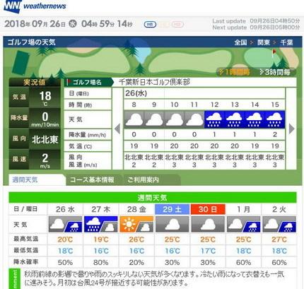 千葉新日本天気