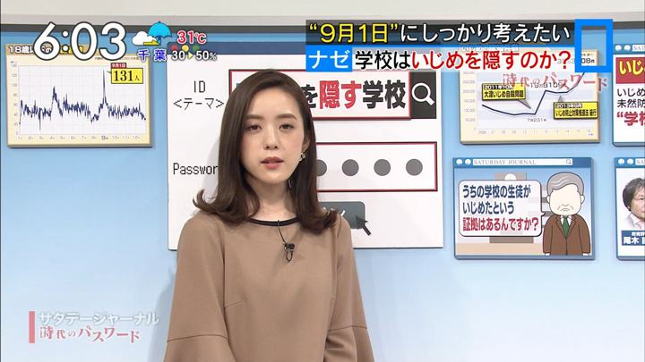 2018年09月01日古谷有美の画像06枚目