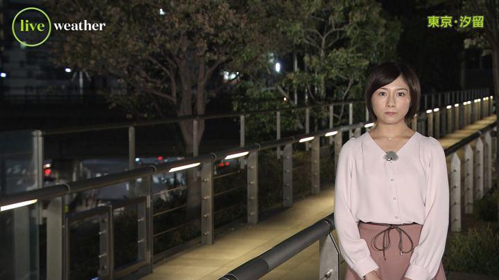 2018年10月03日市來玲奈の画像02枚目