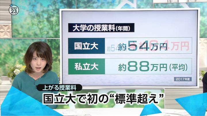 2018年09月13日皆川玲奈の画像09枚目