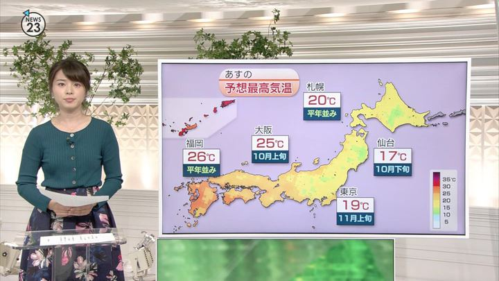 2018年09月26日皆川玲奈の画像08枚目