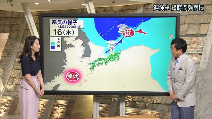2018年08月13日森川夕貴の画像15枚目