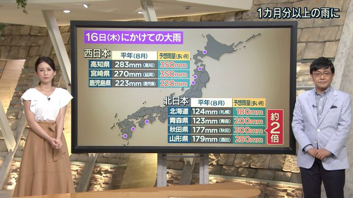 2018年08月14日森川夕貴の画像12枚目