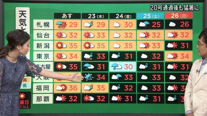 2018年08月21日森川夕貴の画像12枚目