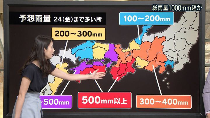 2018年08月22日森川夕貴の画像10枚目