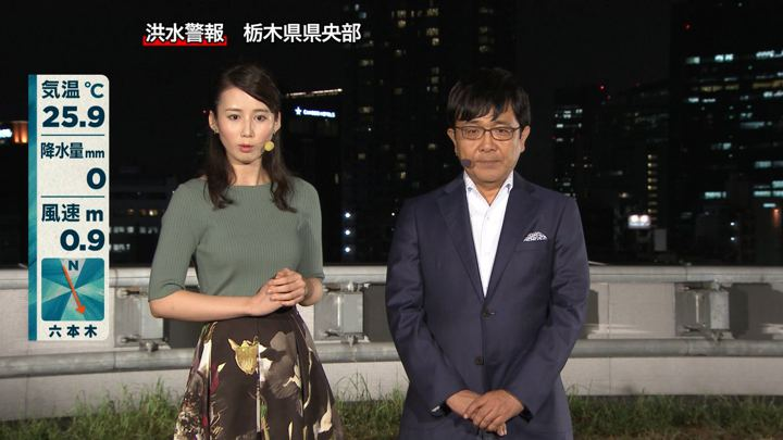 2018年08月27日森川夕貴の画像06枚目