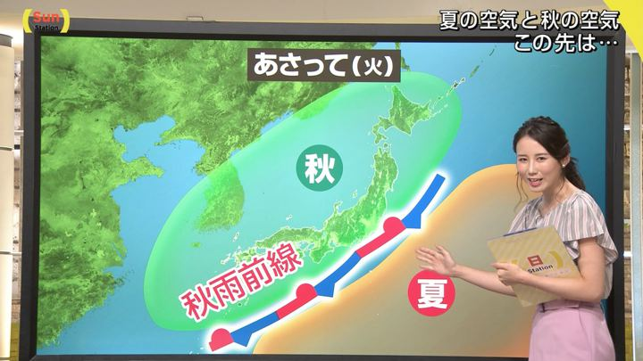 2018年09月09日森川夕貴の画像09枚目