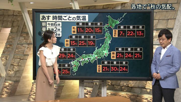 2018年09月10日森川夕貴の画像09枚目