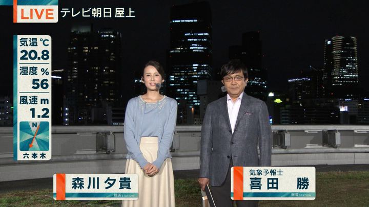 2018年09月11日森川夕貴の画像04枚目